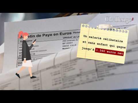 Prime d'activité : Qui pourra bénéficier des 100 euros ?