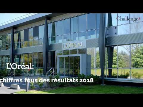 L'Oréal: les 5 chiffres fous des résultats 2018