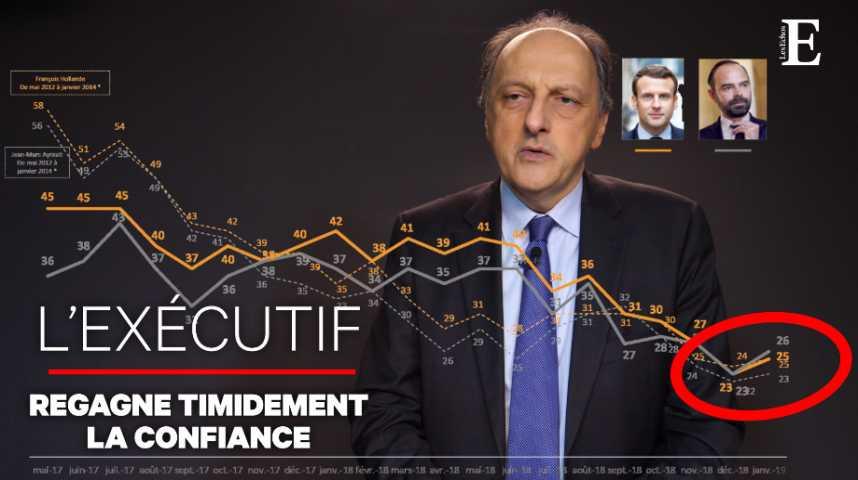 Illustration pour la vidéo La cote de confiance de Macron reprend faiblement des couleurs