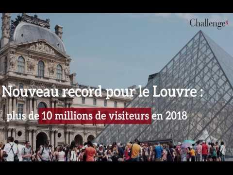 Le Louvre bat son propre record de fréquentation