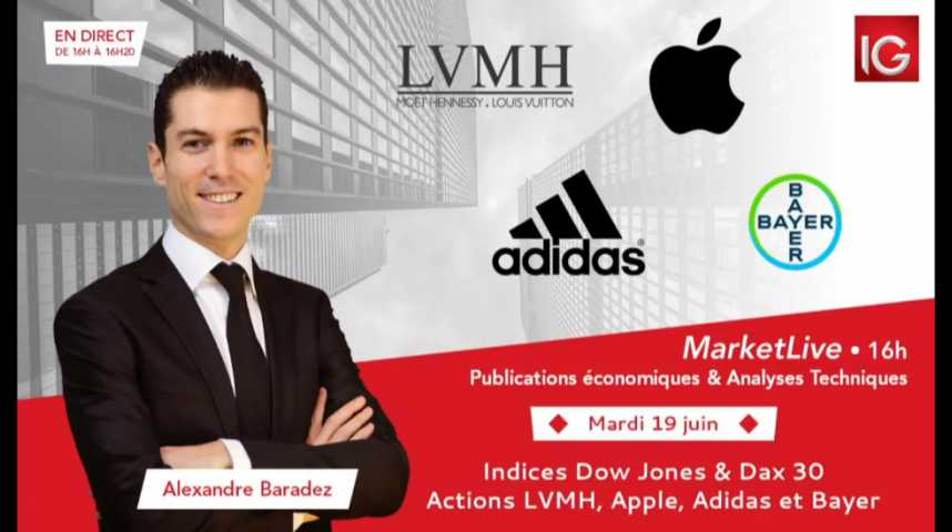 Illustration pour la vidéo #MarketLive 16h - Mardi 19 juin 2018