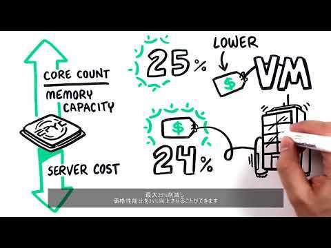 HPE ProLiant DL385 Gen10 White Board Video (Japanese Subtitles)