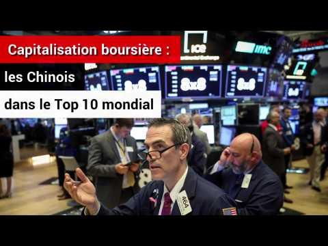 Capitalisation boursière: la Chine arrive dans le Top 10 mondial