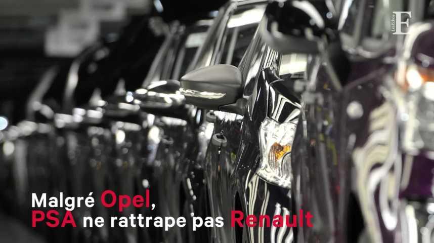 Illustration pour la vidéo Malgré Opel, PSA ne rattrape pas Renault