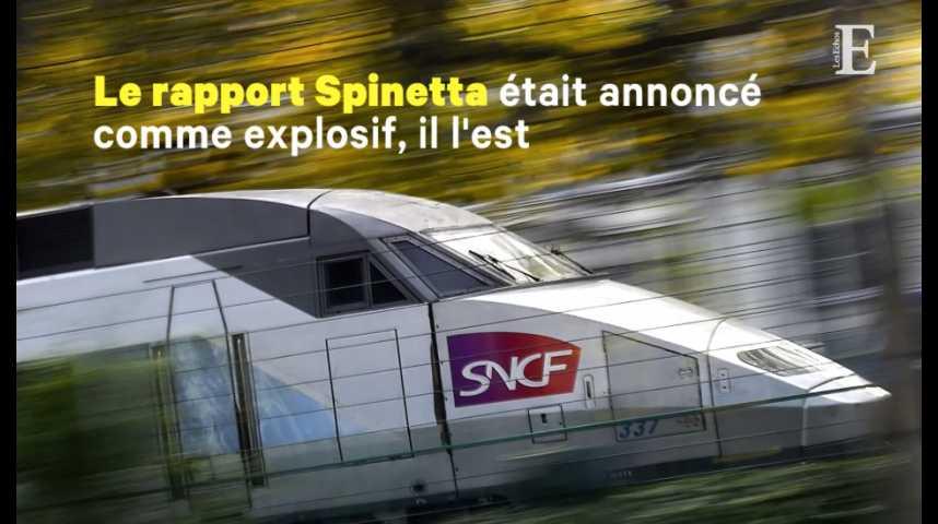 Illustration pour la vidéo Les 6 propositions choc du rapport Spinetta pour sauver la SNCF