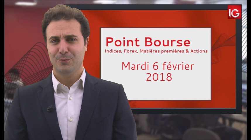 Illustration pour la vidéo Point Bourse IG du 06.02.2018