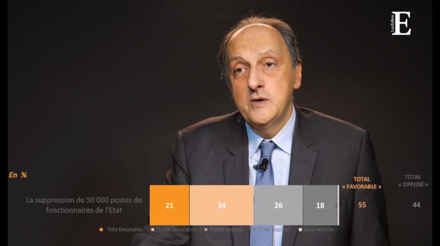 Illustration pour la vidéo Sondage réforme de l'Etat : les Français attendent du mieux plutôt que du moins