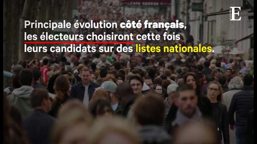 Illustration pour la vidéo Les élections européennes, mode d'emploi
