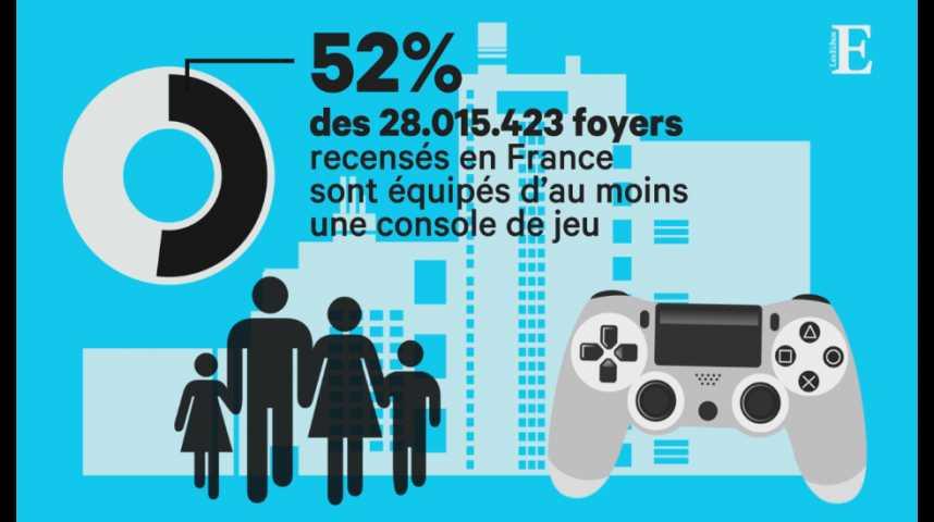 Illustration pour la vidéo L'écrasant CA du marché du jeu vidéo en France