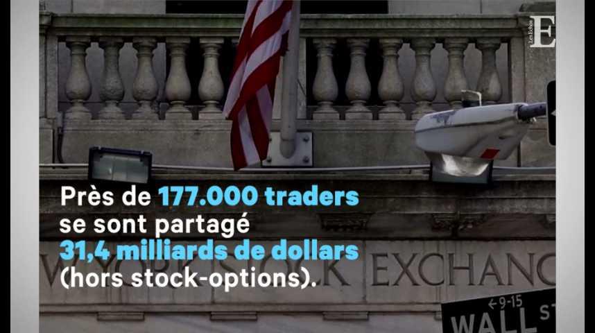 Illustration pour la vidéo A Wall Street, la grande dépression financière de 2008 est définitivement oubliée !