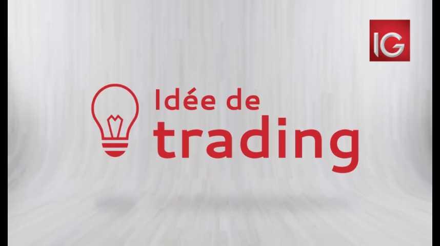 Illustration pour la vidéo Idée de trading du 01.08.2017