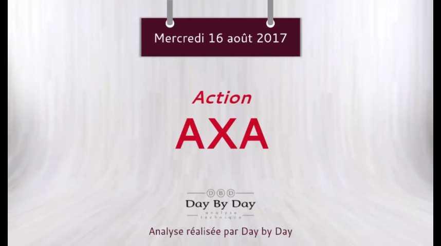 Illustration pour la vidéo Action Axa : rebond sur support majeur - Flash analyse IG 16.08.2017