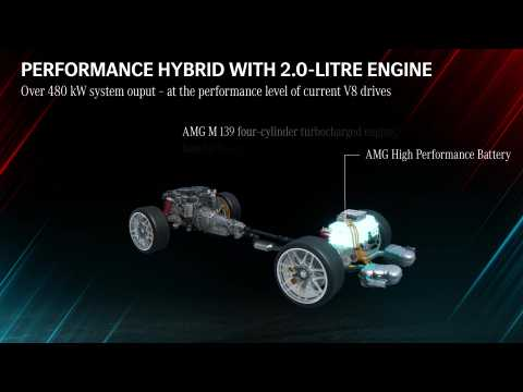 Mercedes-AMG defines the future of Driving Performance - Performance Hybrid with 2.0-Litre Engine