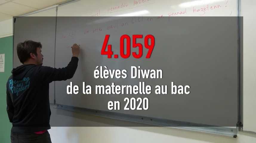 Thumbnail Le point sur l'enseignement du breton
