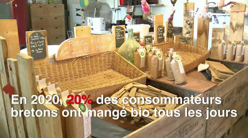 Thumbnail La crise sanitaire dope le marché du bio