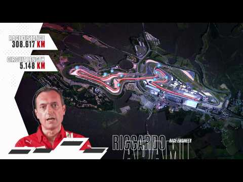 Ferrari F1 GP Preview Germany Track Guide 2020