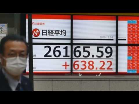 Nikkei rises 2.5 percent in expectation of early development of COVID-19 vaccine