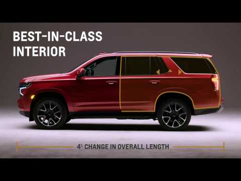 All-New 2021 Chevrolet Tahoe & Suburban at a Glance