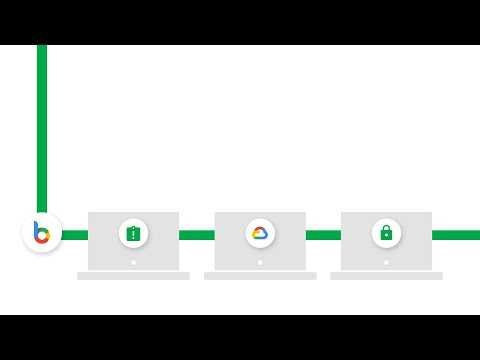 Advanced threat and data protection with BeyondCorp Enterprise and Chrome Enterprise